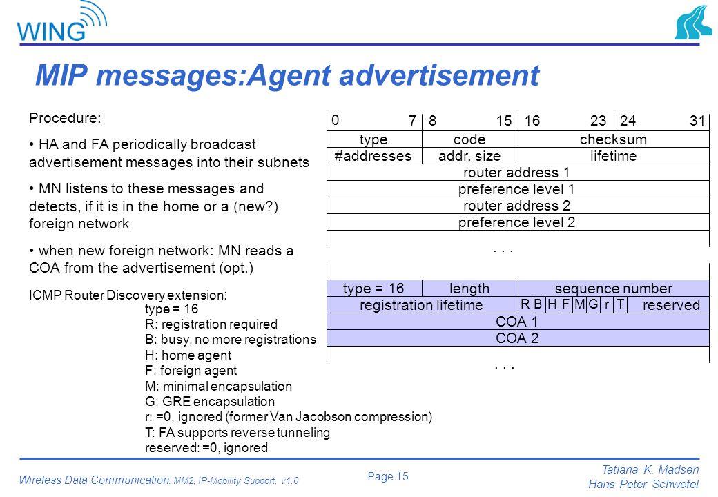 MIP messages:Agent advertisement