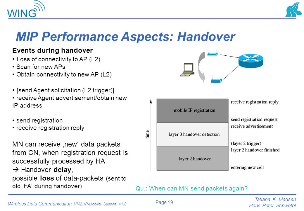 MIP Performance Aspects: Handover