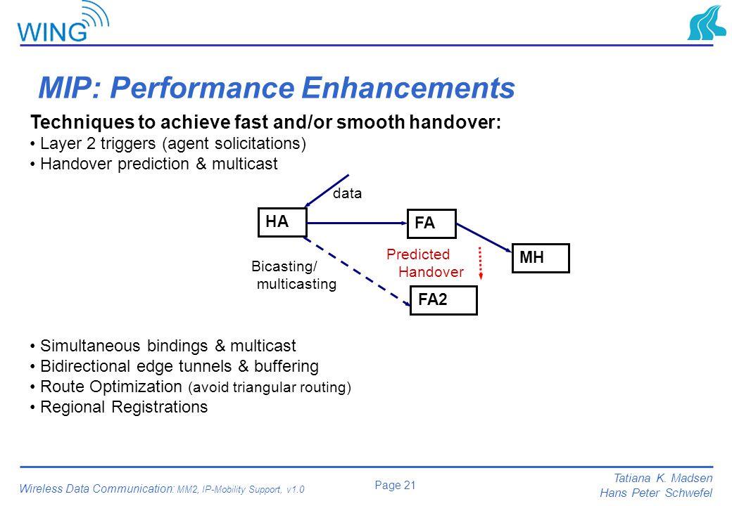 MIP: Performance Enhancements