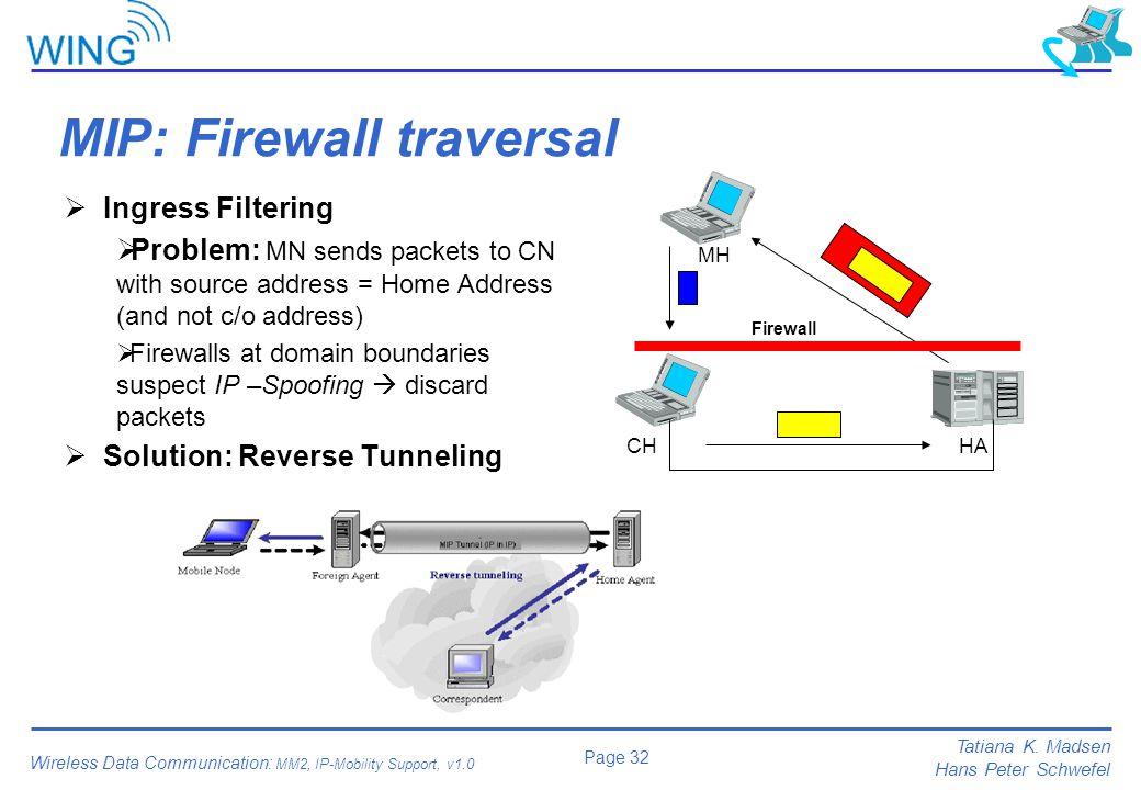 MIP: Firewall traversal