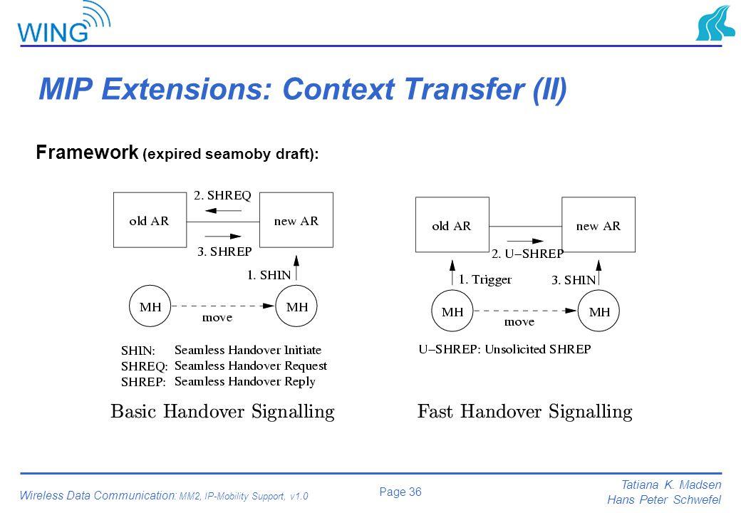 MIP Extensions: Context Transfer (II)