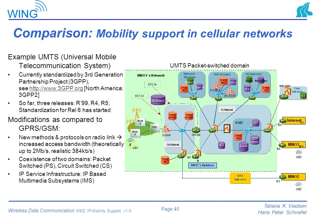 Comparison: Mobility support in cellular networks