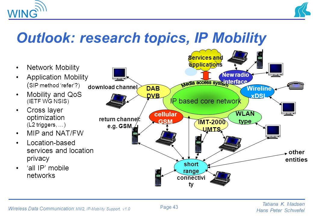 mobile ipv6 thesis This thesis proposes a solution that can improve mobile ipv6 communica- tion performance across handovers the solution is called mobile ipv6 cache mobile ipv6 cache improves mobile ipv6 communications across handovers by speeding up the recovery process after each handover in addition to the.