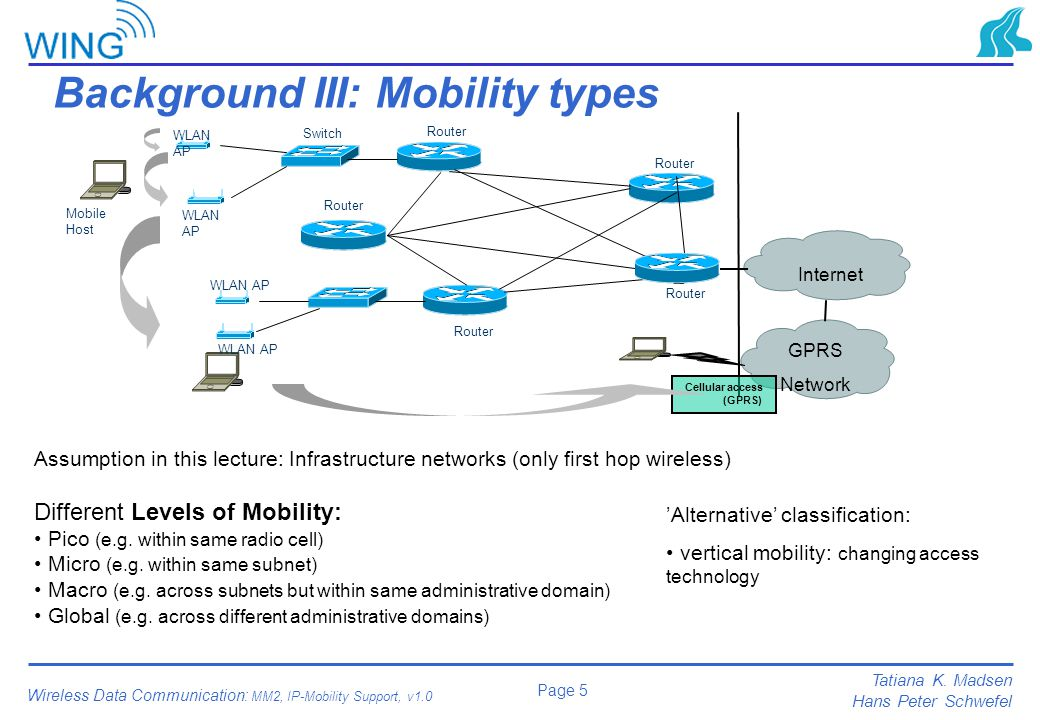 Background III: Mobility types
