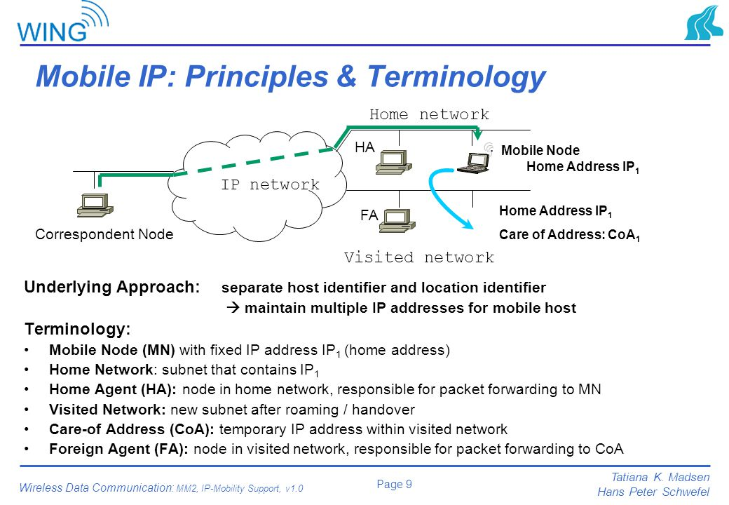 Mobile IP: Principles & Terminology
