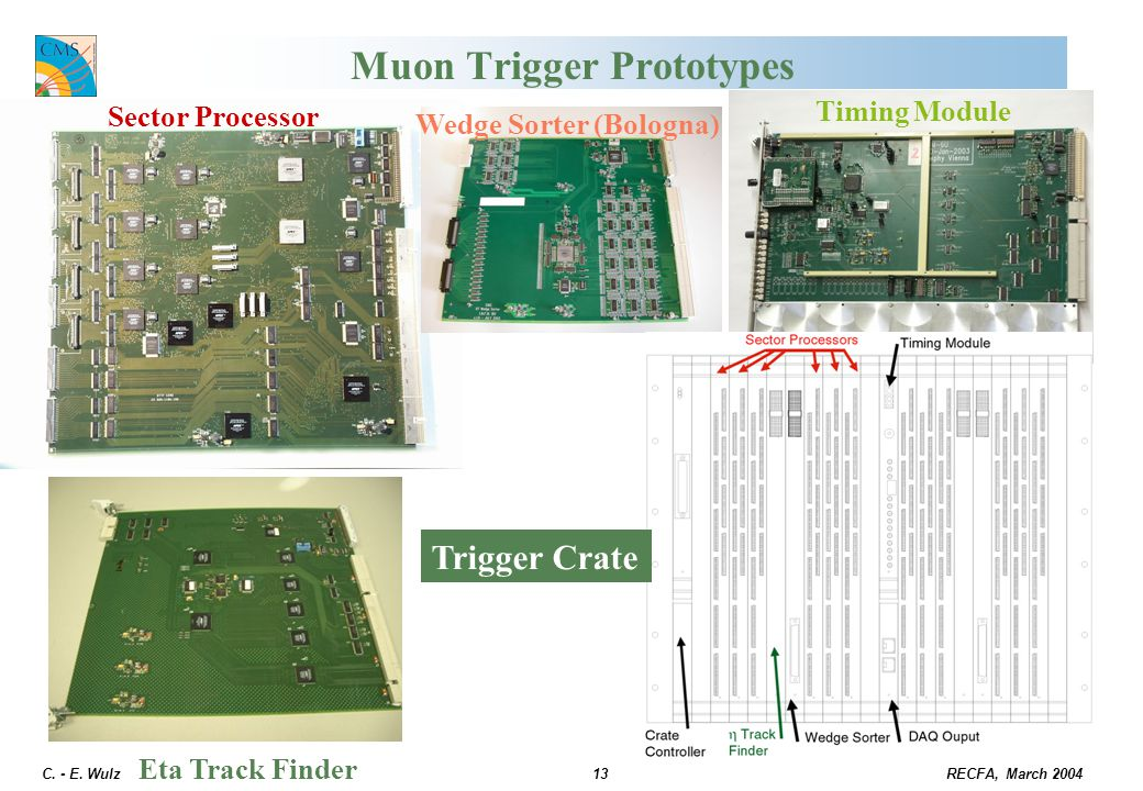Muon Trigger Prototypes