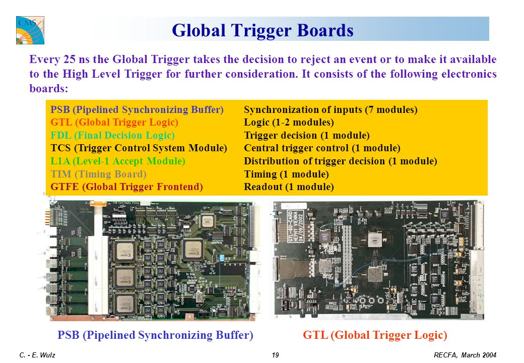 Global Trigger Boards