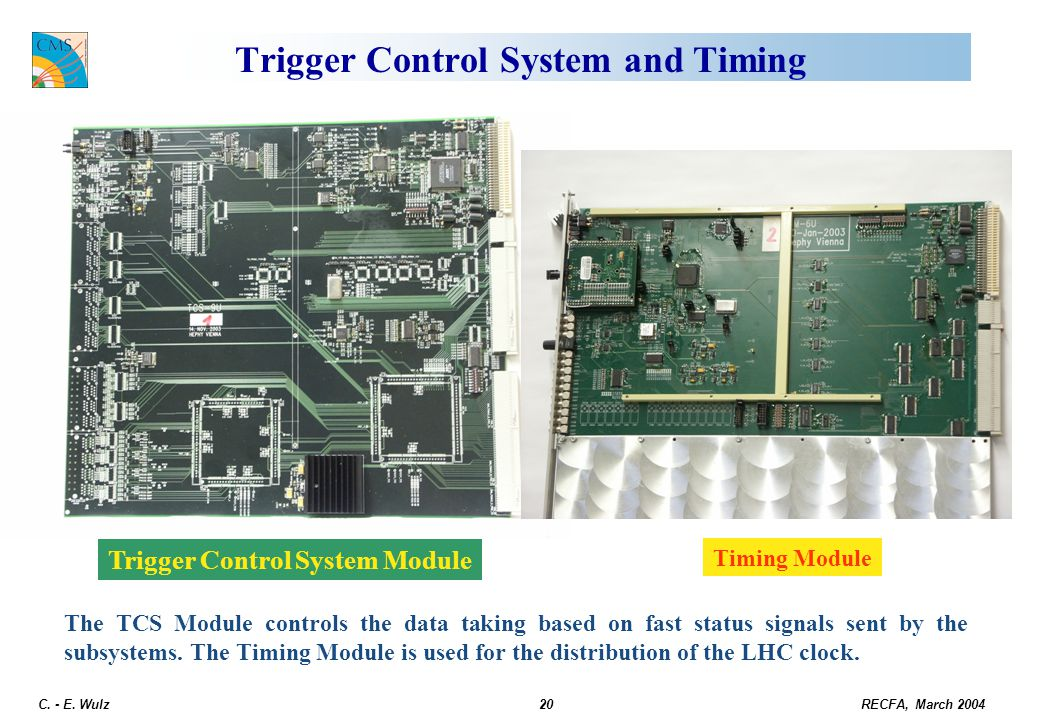 Trigger Control System and Timing