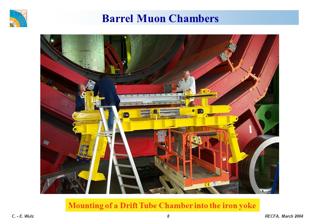 Barrel Muon Chambers Mounting of a Drift Tube Chamber into the iron yoke C. - E. Wulz