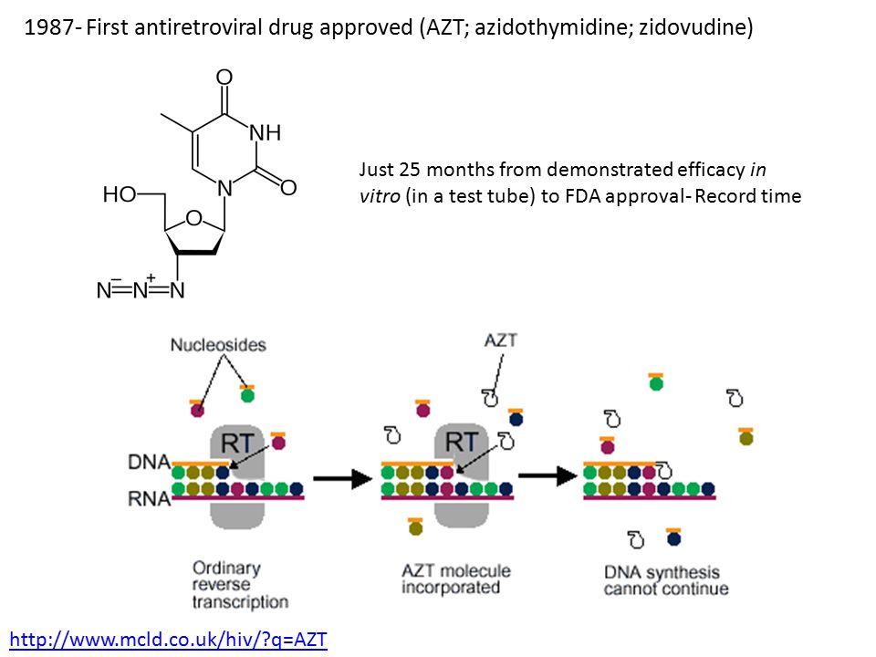 1987- First antiretroviral drug approved (AZT; azidothymidine; zidovudine)