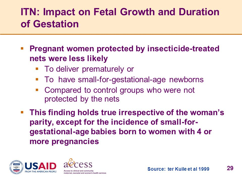ITN: Impact on Fetal Growth and Duration of Gestation