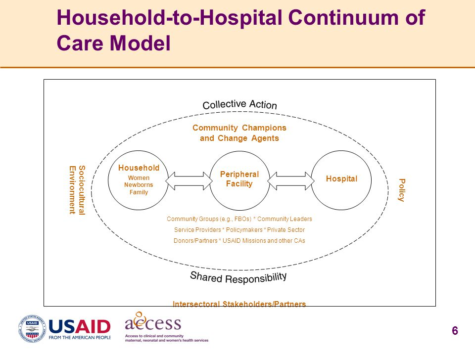 Household-to-Hospital Continuum of Care Model