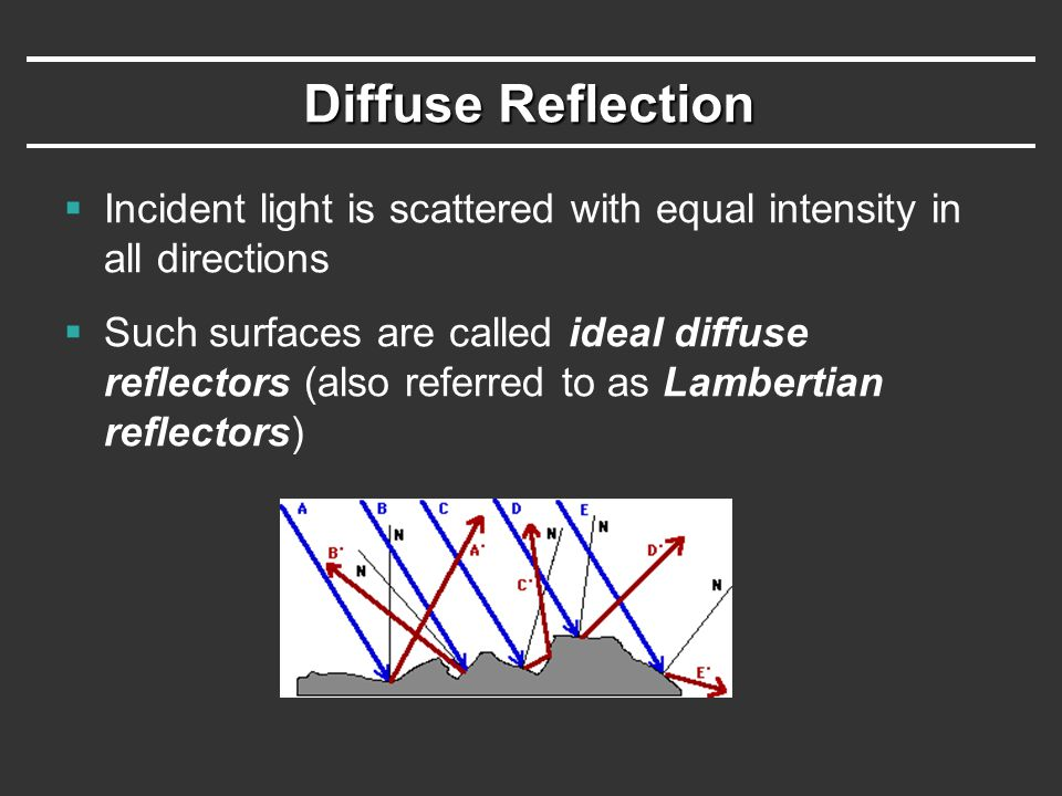 Diffuse Reflection Incident light is scattered with equal intensity in all directions.