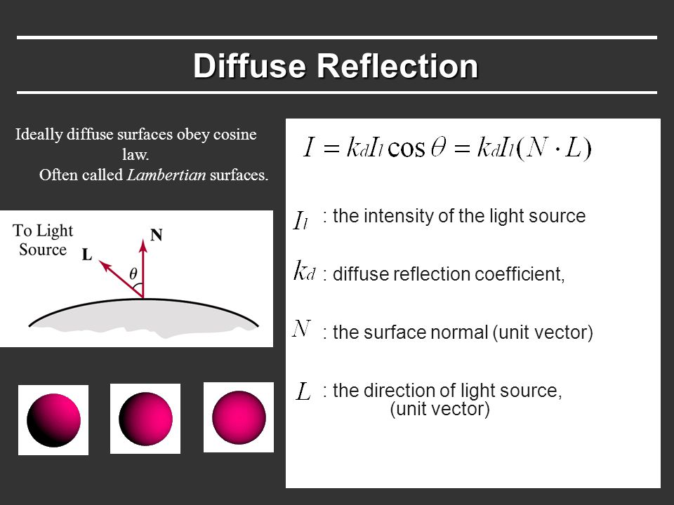 Diffuse Reflection : the intensity of the light source