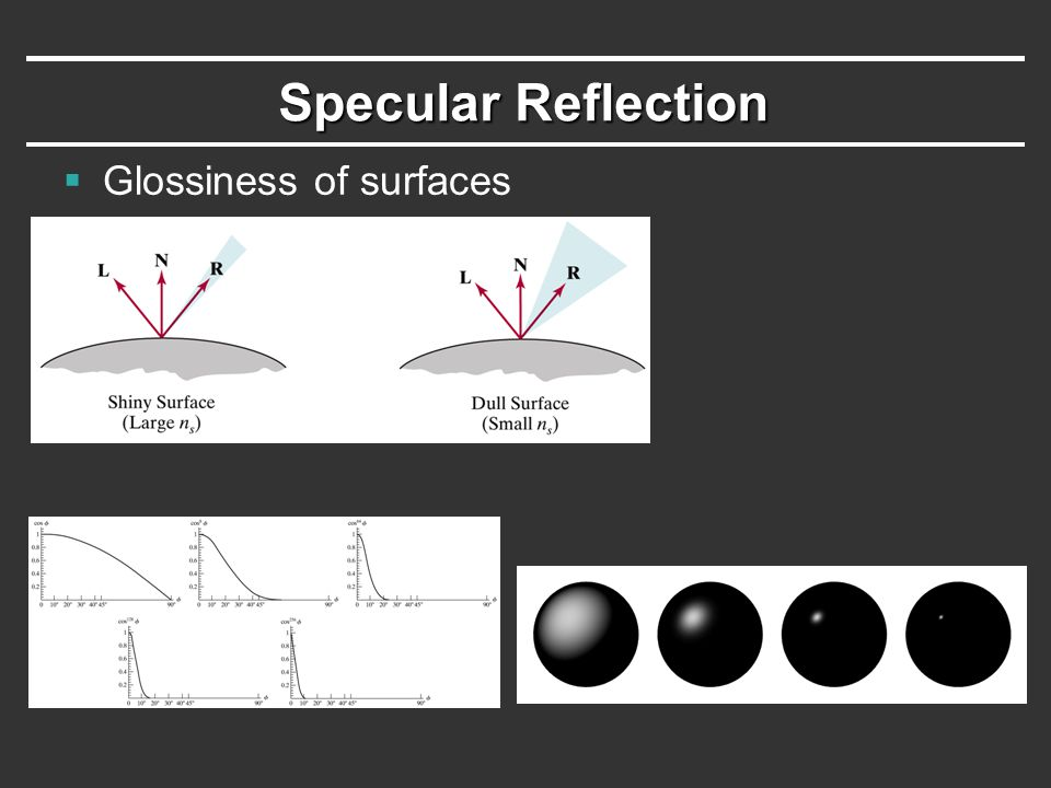 Specular Reflection Glossiness of surfaces