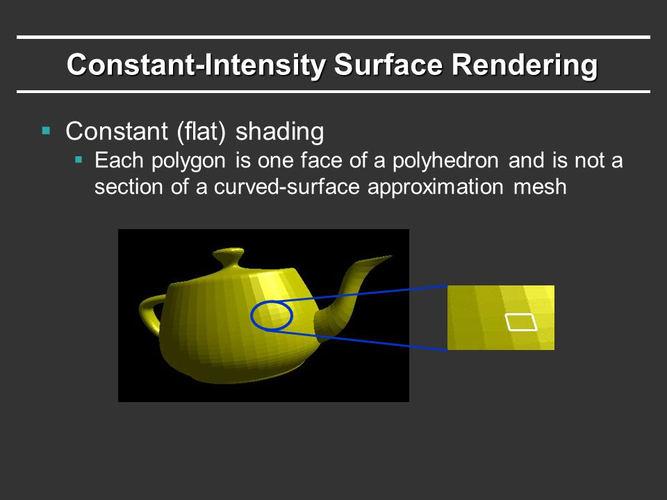 Constant-Intensity Surface Rendering