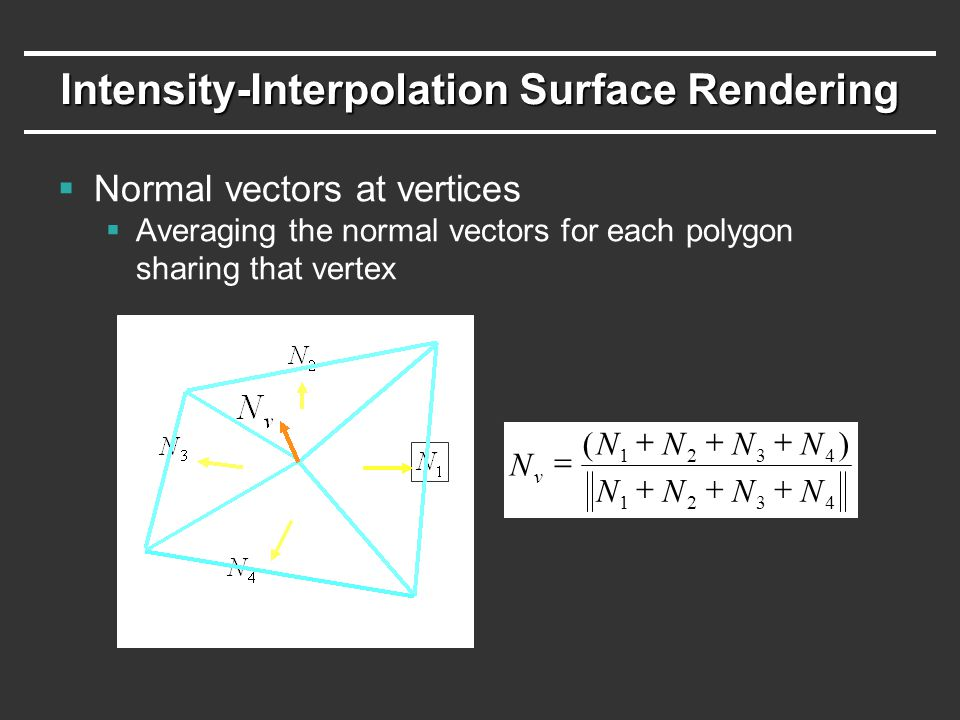 Intensity-Interpolation Surface Rendering