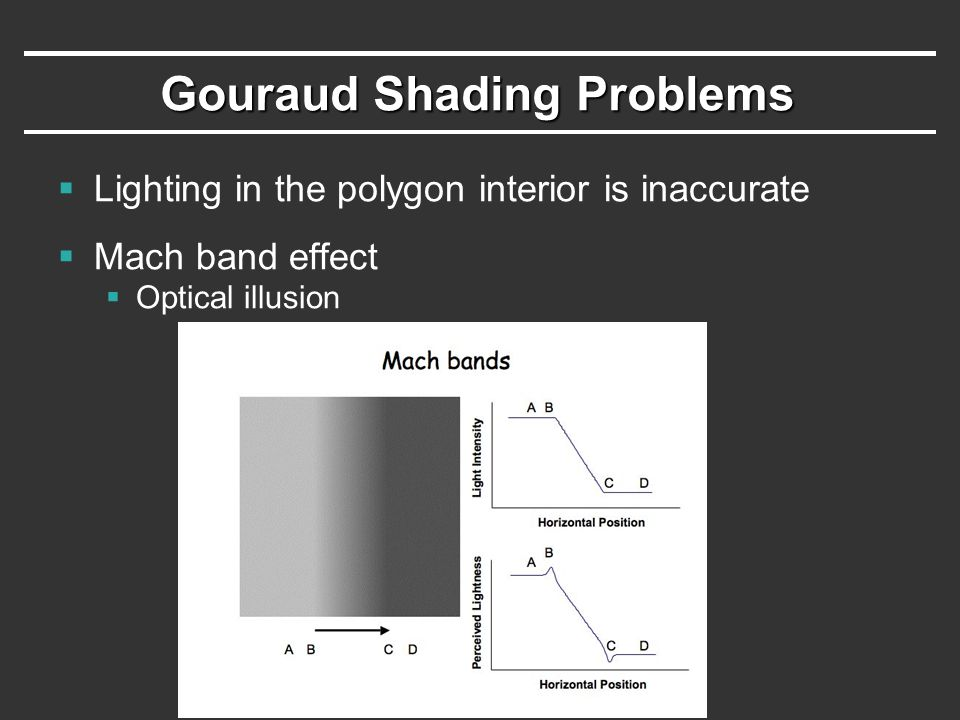 Gouraud Shading Problems