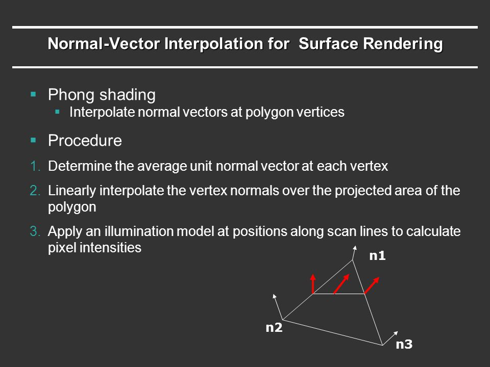 Normal-Vector Interpolation for Surface Rendering