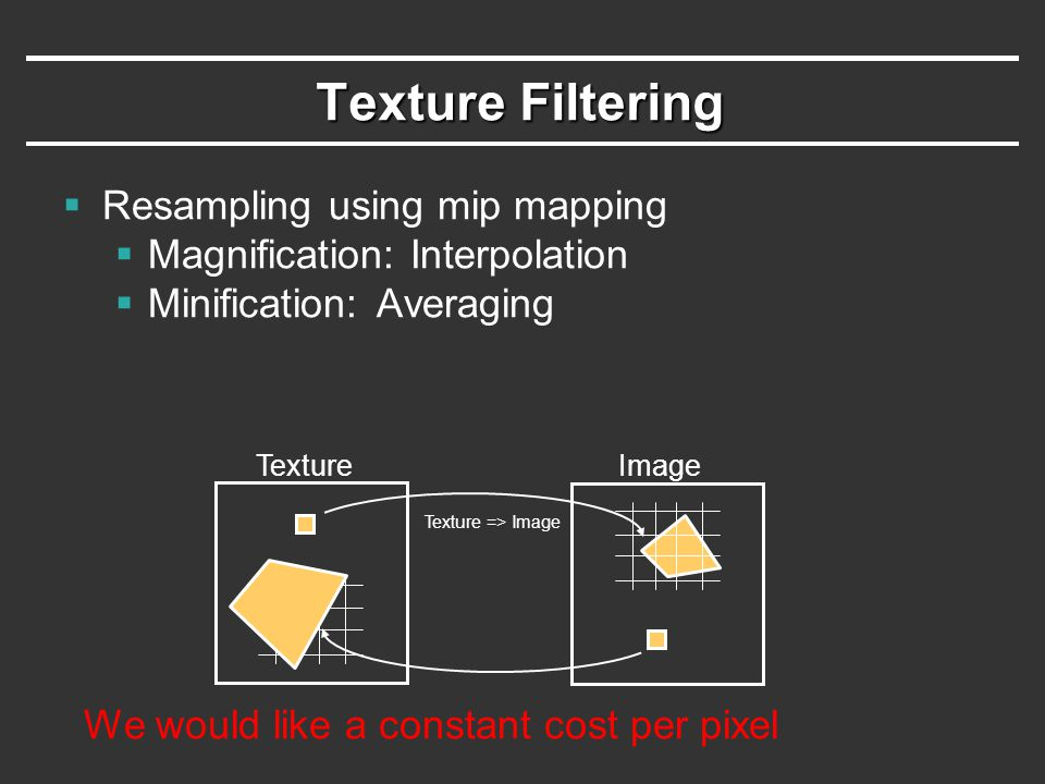 We would like a constant cost per pixel