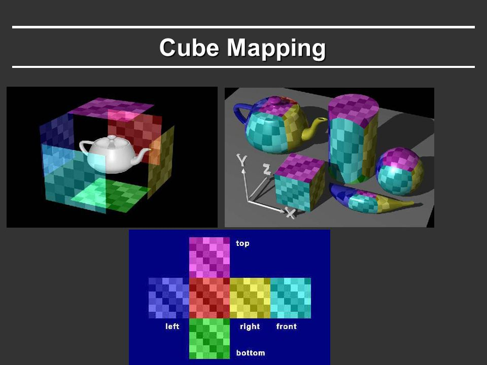 Cube Mapping