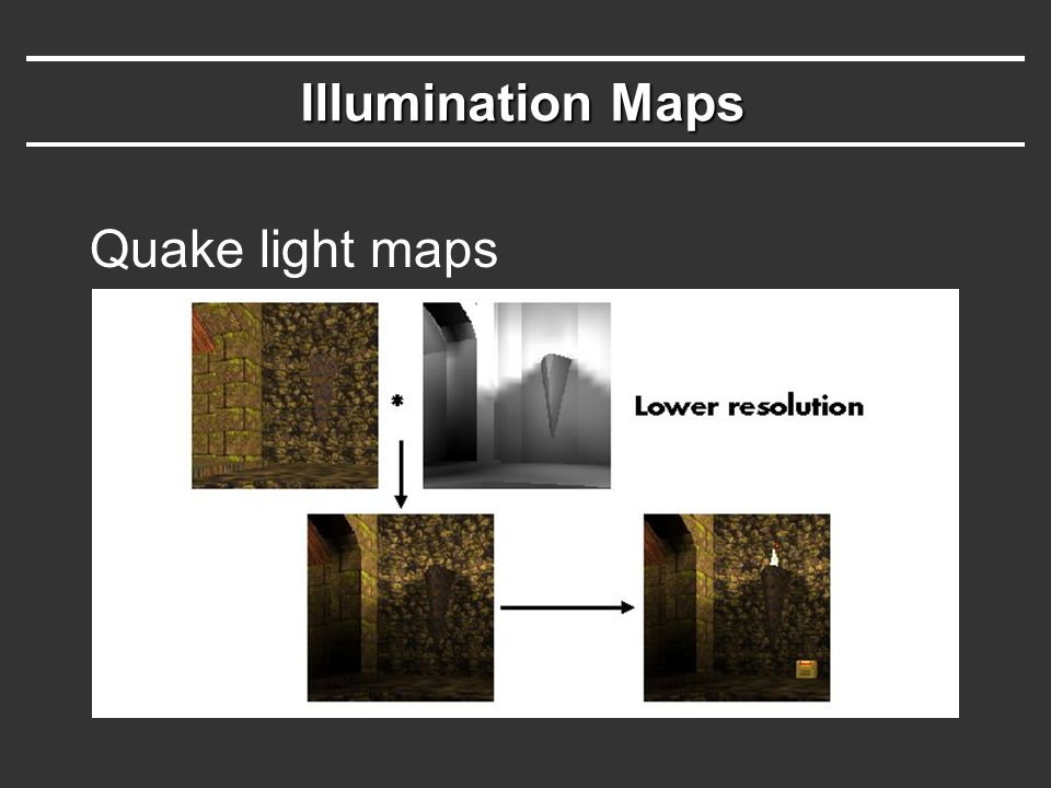 Illumination Maps Quake light maps