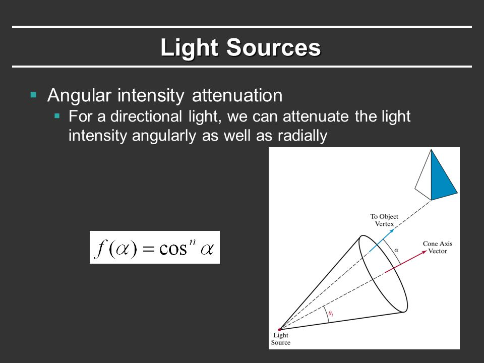 Light Sources Angular intensity attenuation