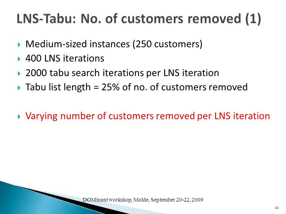 LNS-Tabu: No. of customers removed (1)