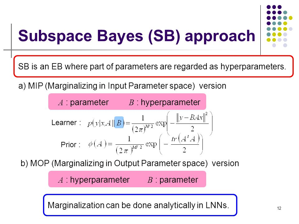 Subspace Bayes (SB) approach
