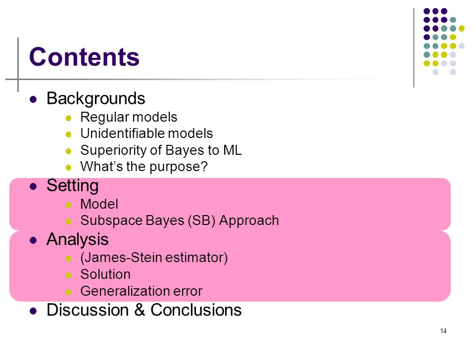 Contents Backgrounds Setting Analysis Discussion & Conclusions