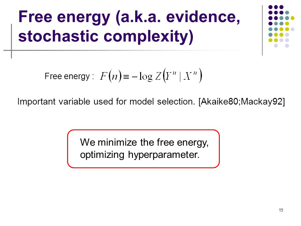 Free energy (a.k.a. evidence, stochastic complexity)