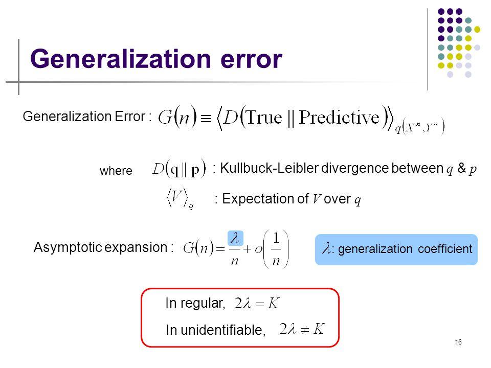 Generalization error Generalization Error :