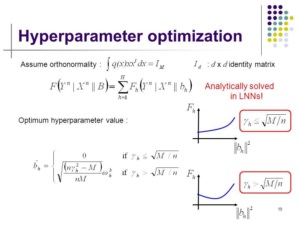 Hyperparameter optimization
