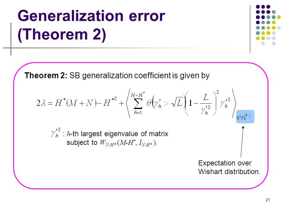 Generalization error (Theorem 2)