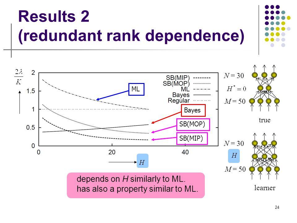 Results 2 (redundant rank dependence)