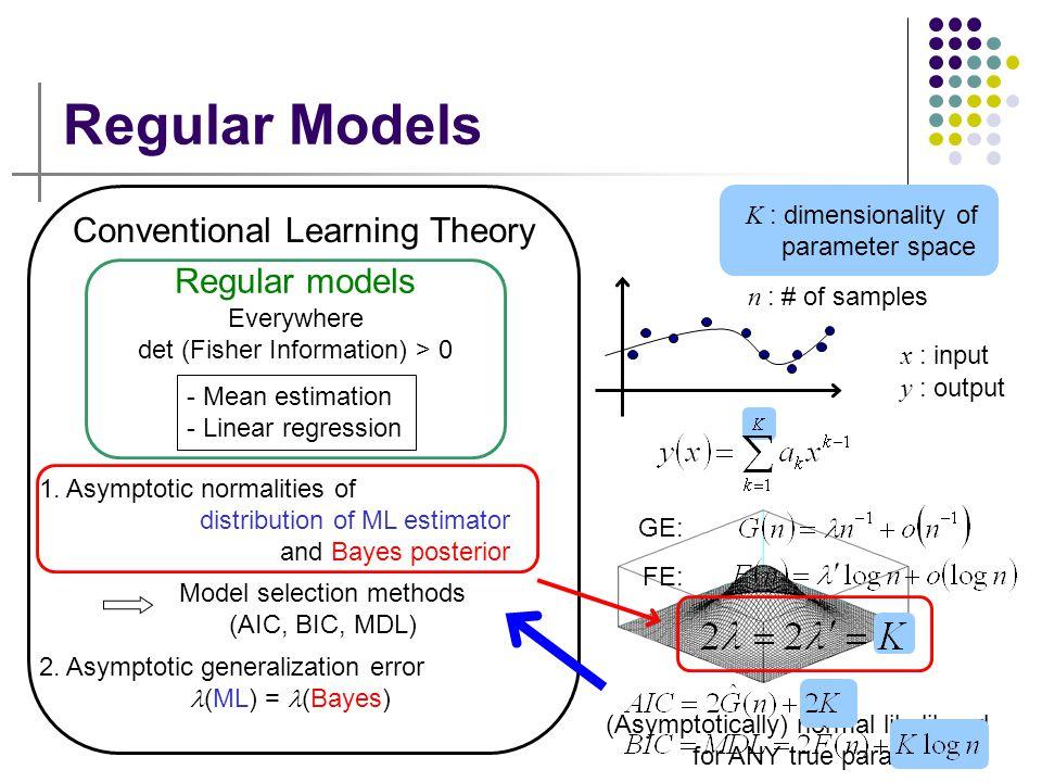 Regular Models Conventional Learning Theory Regular models