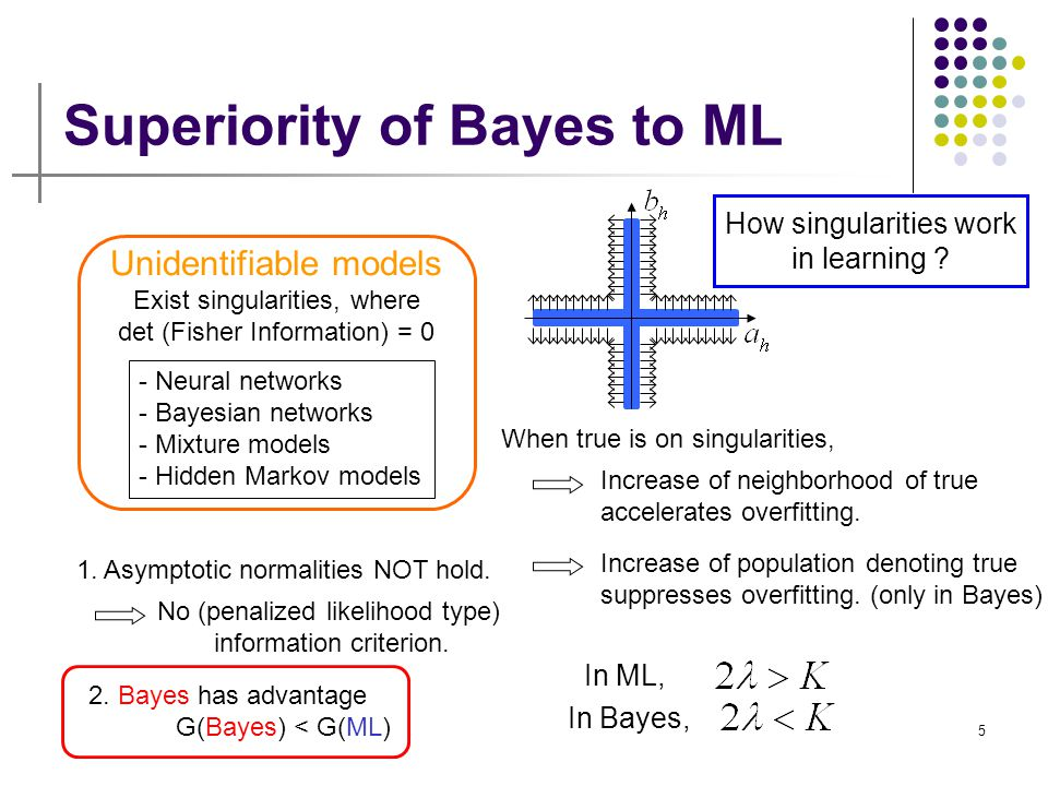 Superiority of Bayes to ML