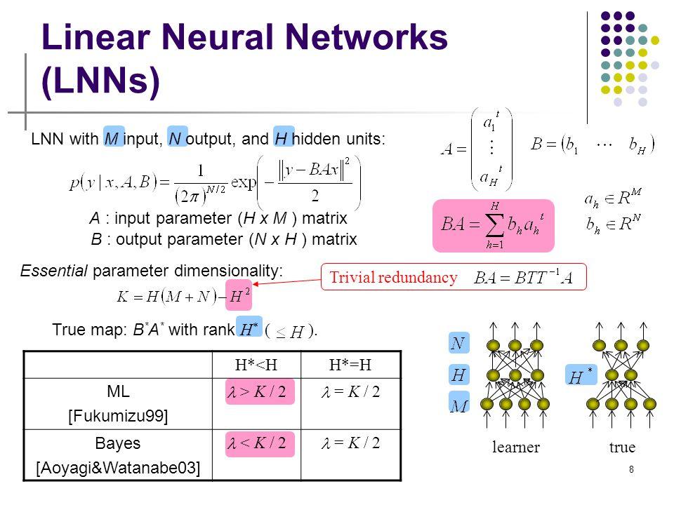 Linear Neural Networks (LNNs)
