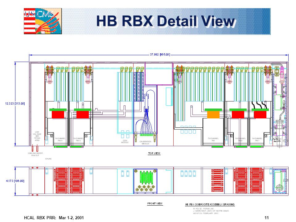 HB RBX Detail View