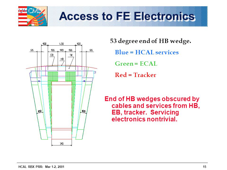 Access to FE Electronics