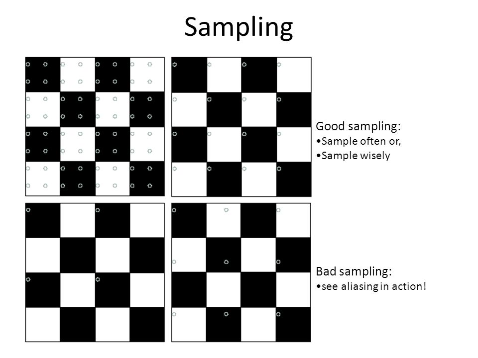 Sampling Good sampling: Bad sampling: Sample often or, Sample wisely