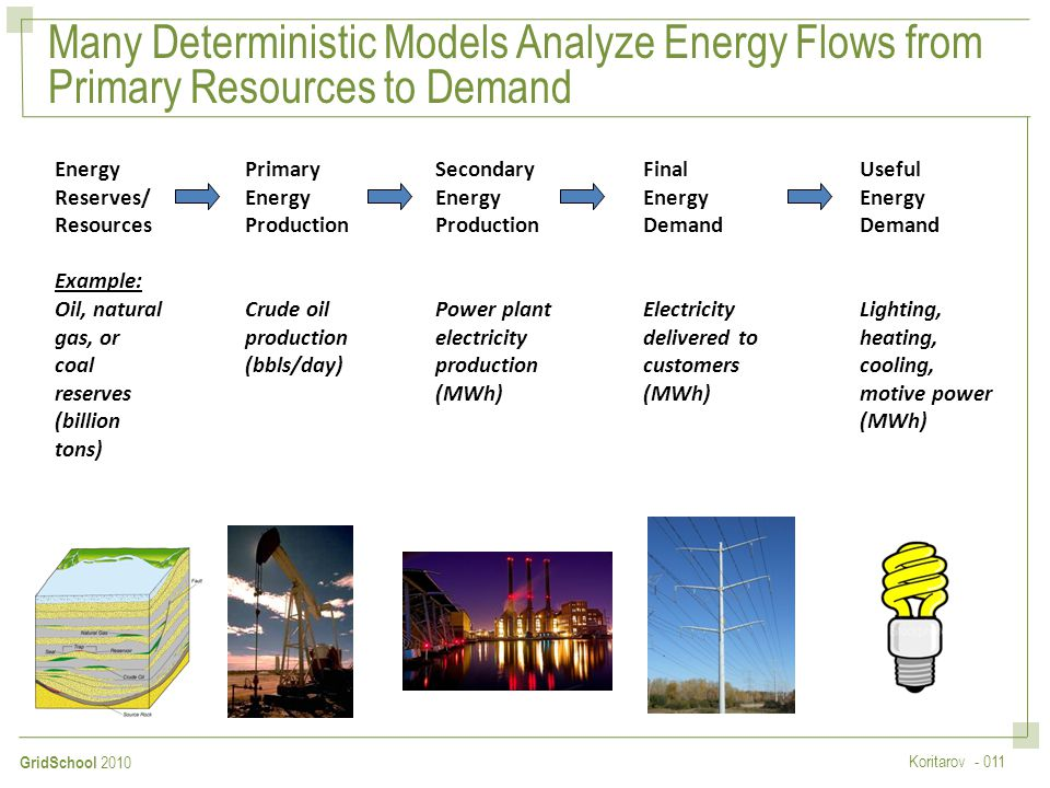Many Deterministic Models Analyze Energy Flows from Primary Resources to Demand