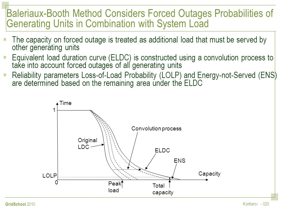 Baleriaux-Booth Method Considers Forced Outages Probabilities of Generating Units in Combination with System Load