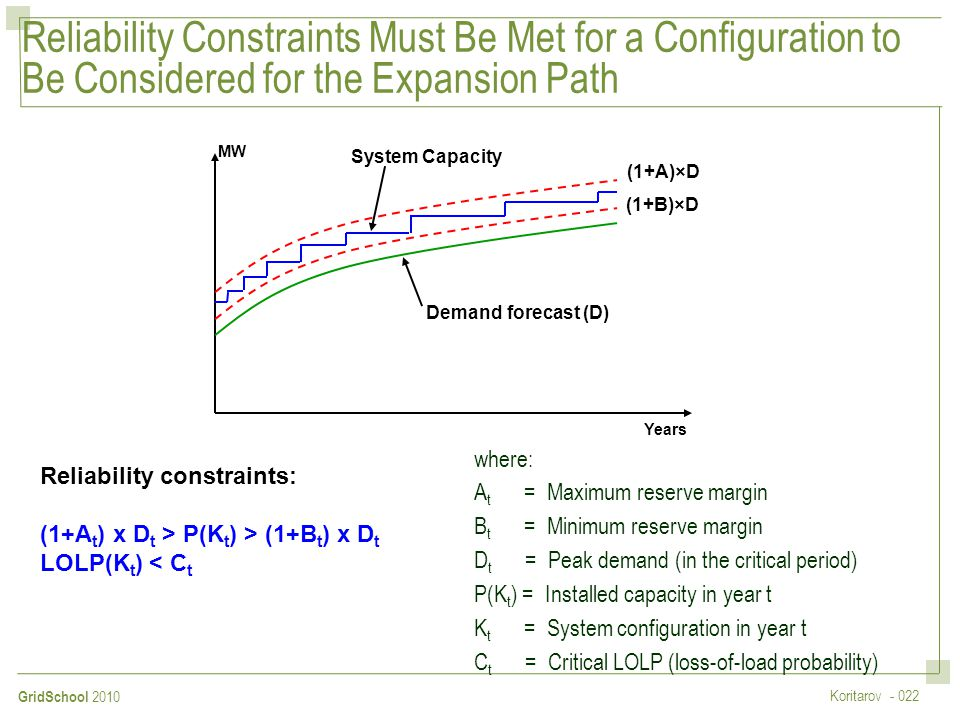 Reliability Constraints Must Be Met for a Configuration to Be Considered for the Expansion Path
