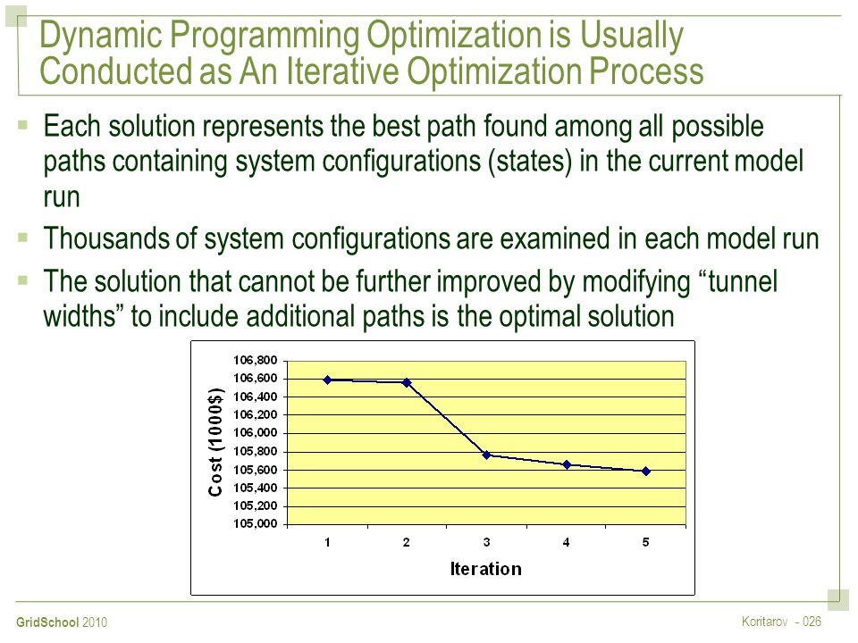 Dynamic Programming Optimization is Usually Conducted as An Iterative Optimization Process
