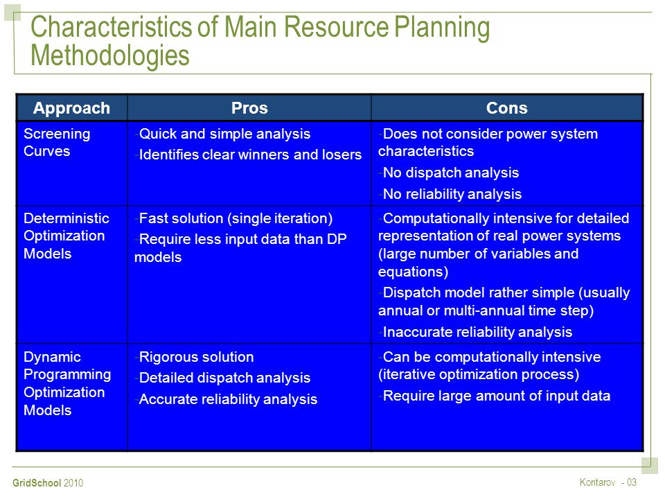 Characteristics of Main Resource Planning Methodologies