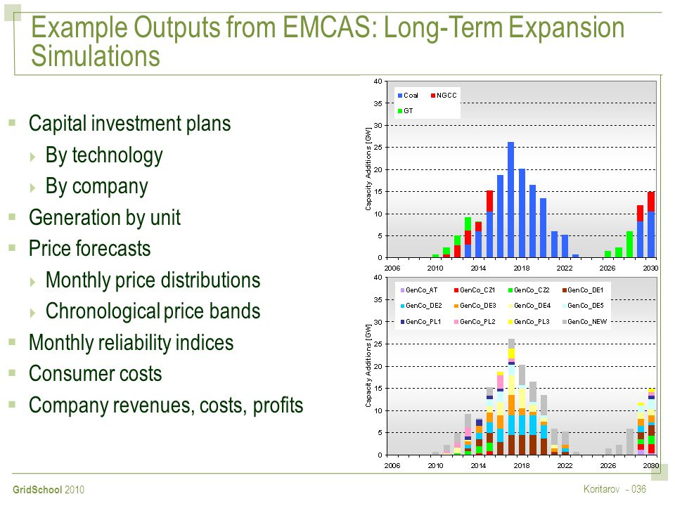 Example Outputs from EMCAS: Long-Term Expansion Simulations