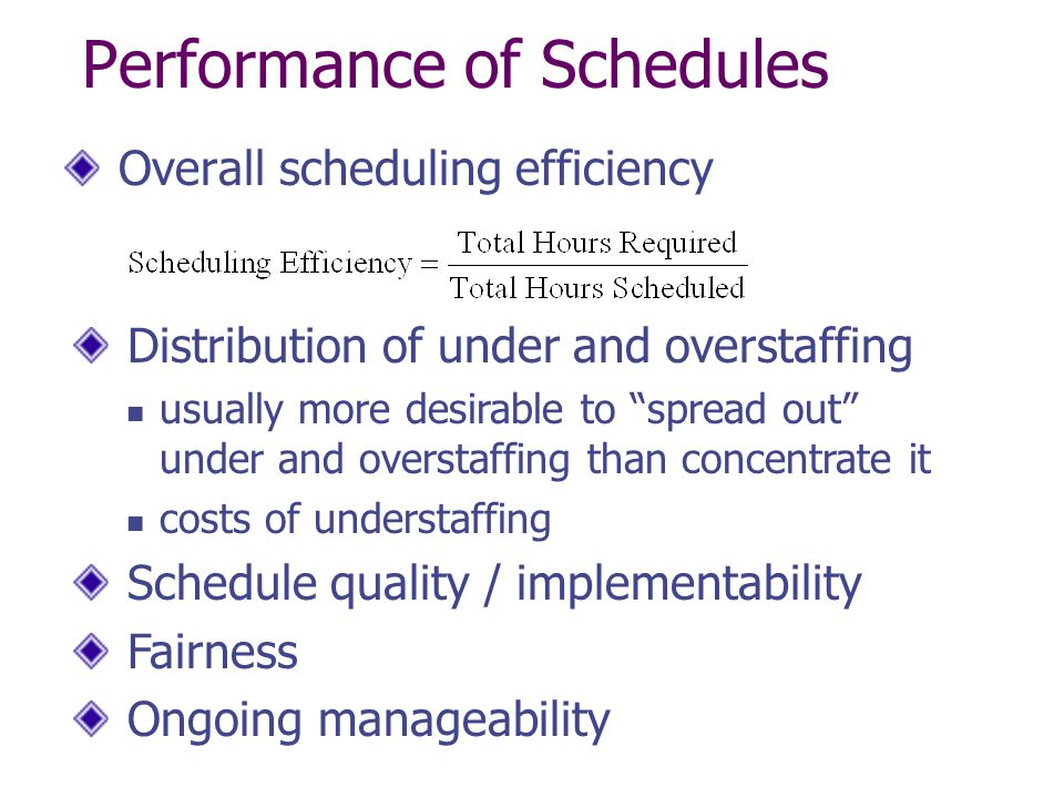 Performance of Schedules