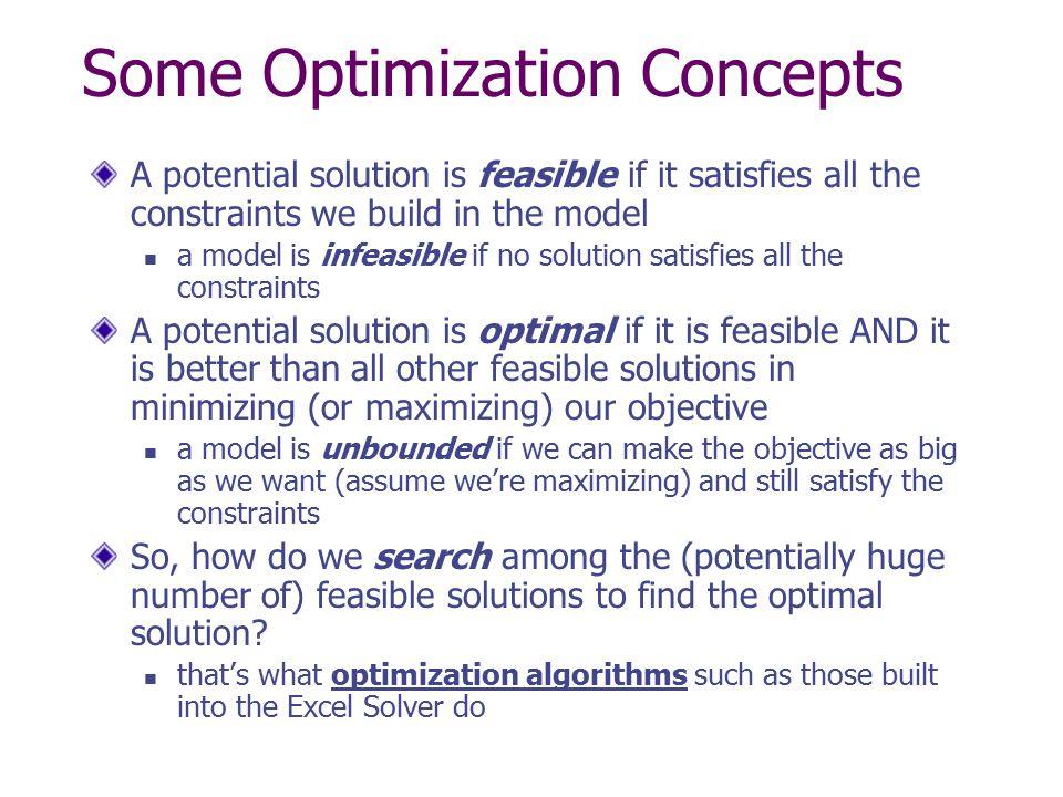 Some Optimization Concepts