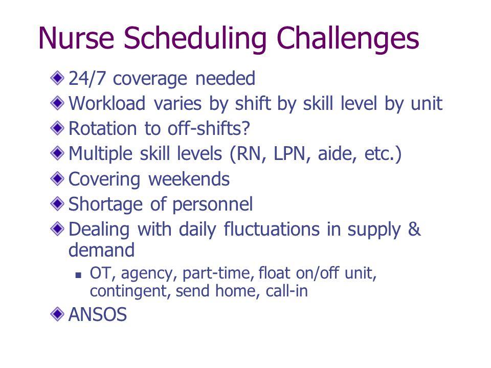 Nurse Scheduling Challenges